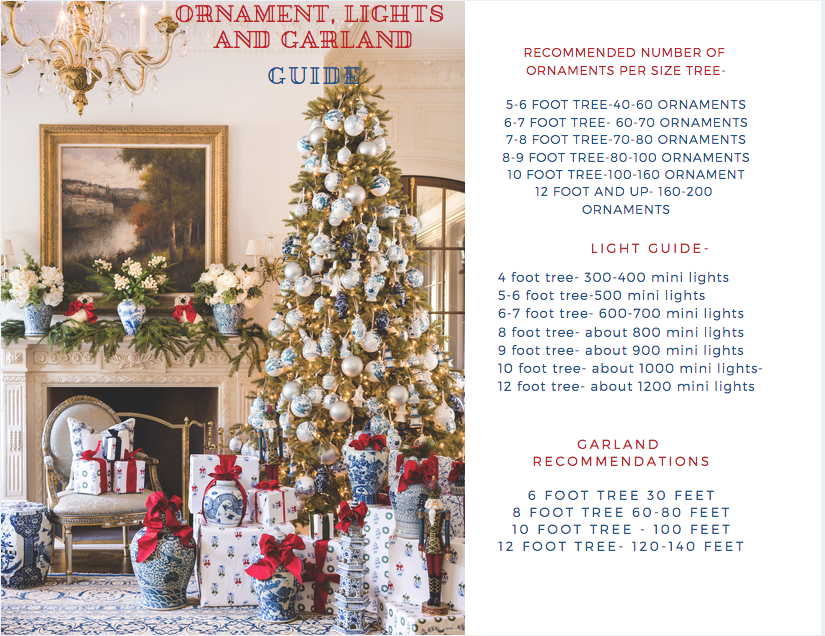 A Guide To Decorating Christmas Tree The Enchanted Home